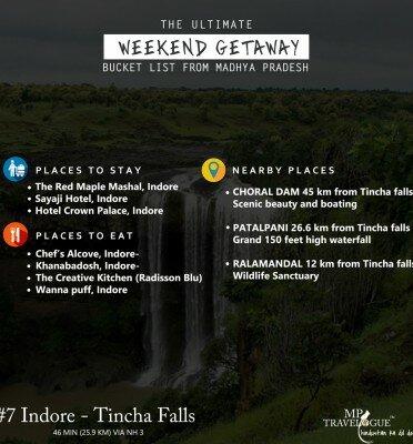 Indore Tincha Falls